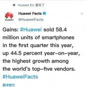 华为手机第一季度全球出货量同比增长44.5% 排名第二