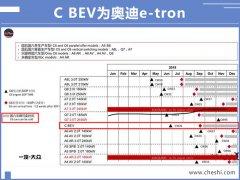 """奥迪""""Q7纯电动""""将在9月份正式上市 NEC续航里程超过440km"""