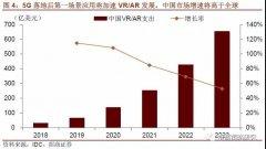 招商策略:WiMi微美云息登陆纳斯达克全球板-有望成为5G全息AR引导者