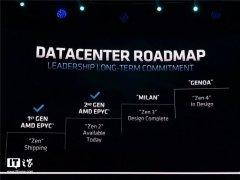 AMD数据中心处理器路线图公布 AM