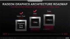 "AMD更新路线图 ""Zen 3""架构处理器将在2020年发布"