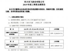 科大讯飞发布2019年前三季度预报
