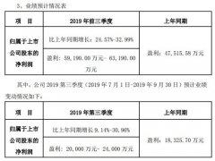 光环新网发布2019年前三季度业绩预告 盈利同比增长9.14%至30.96%