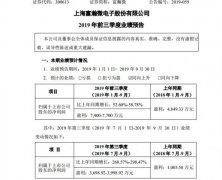 富瀚微2019年前三季度业绩预告发布 净利润同比增长52.60%-58.78%