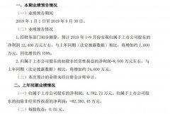 江淮汽车发布2019年前三季度业绩预告公告 预计净利润1.24亿元左右