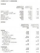 中国移动前三季度营运收5667亿元 净利润818亿元