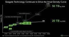 希捷计划2020年推出20TB叠瓦式记
