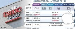 台媒:苹果iPhone 12 A14 BIONIC