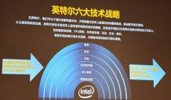 Intel六大技术支柱2020年爆发 10nm+工艺、Willow Cove及Xe架构落地
