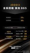 iQOO 3跑分提前公布 CPU单核测试