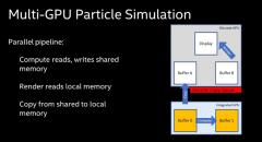 Intel宣布多显卡并行技术 会用上用Xe架构