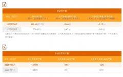 中国电信公布2020年2月运营数据
