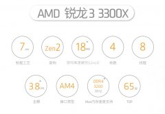 AMD 4核小钢炮R3 3300X今日开卖