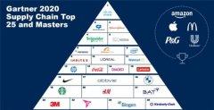 Gartner发布全球供应链TOP25:阿