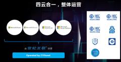 微软Power Platform正式商用 加速实现业务流程自动化