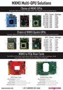 Eurocom推MXM-to-PCIe x16适配器 移动GPU秒变
