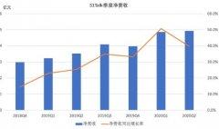 51Talk第二季度净营收4.93亿元 同比增长40.0%