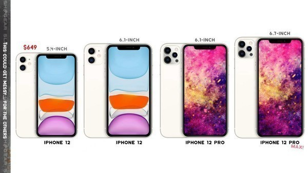 iPhone 12系列