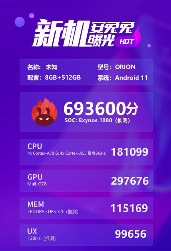 疑似三星Exynos 1080处理器跑分曝光